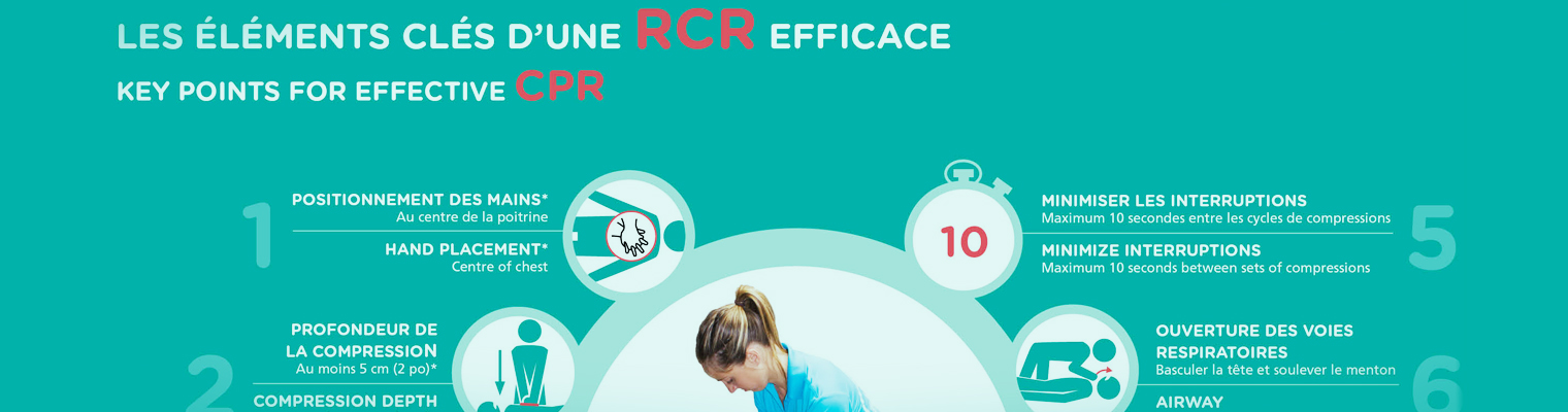 Key points for effective CPR